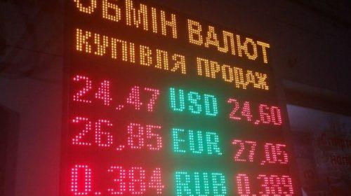 Доллар откорректировали. Каким будет курс 10 февраля