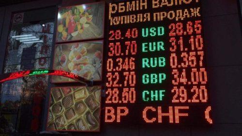 Рынок готовится к худшему. Каким будет курс доллара 27 марта